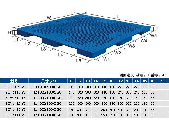 Lightweight Plastic Heavy Duty Pallets 1100mmx1100mm For Warehouse Transport